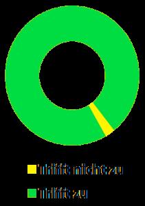 umfrage_hoeflich__respekt_rund(1)